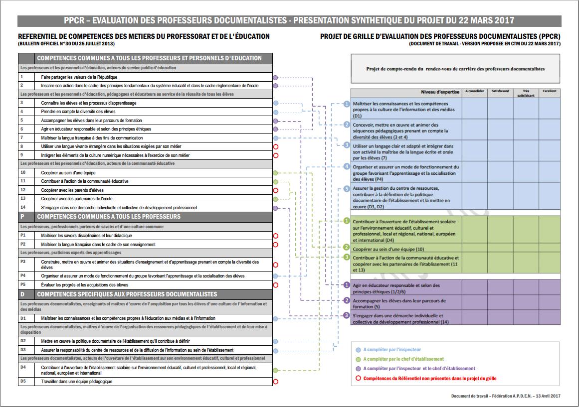 Apden - Grille d evaluation des competences infirmieres ...